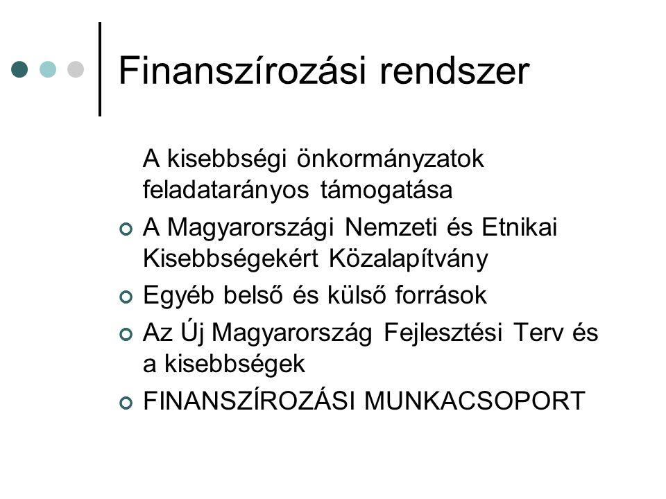 Finanszírozási rendszer A kisebbségi önkormányzatok feladatarányos támogatása A Magyarországi Nemzeti és Etnikai Kisebbségekért Közalapítvány Egyéb belső és külső források Az Új Magyarország Fejlesztési Terv és a kisebbségek FINANSZÍROZÁSI MUNKACSOPORT