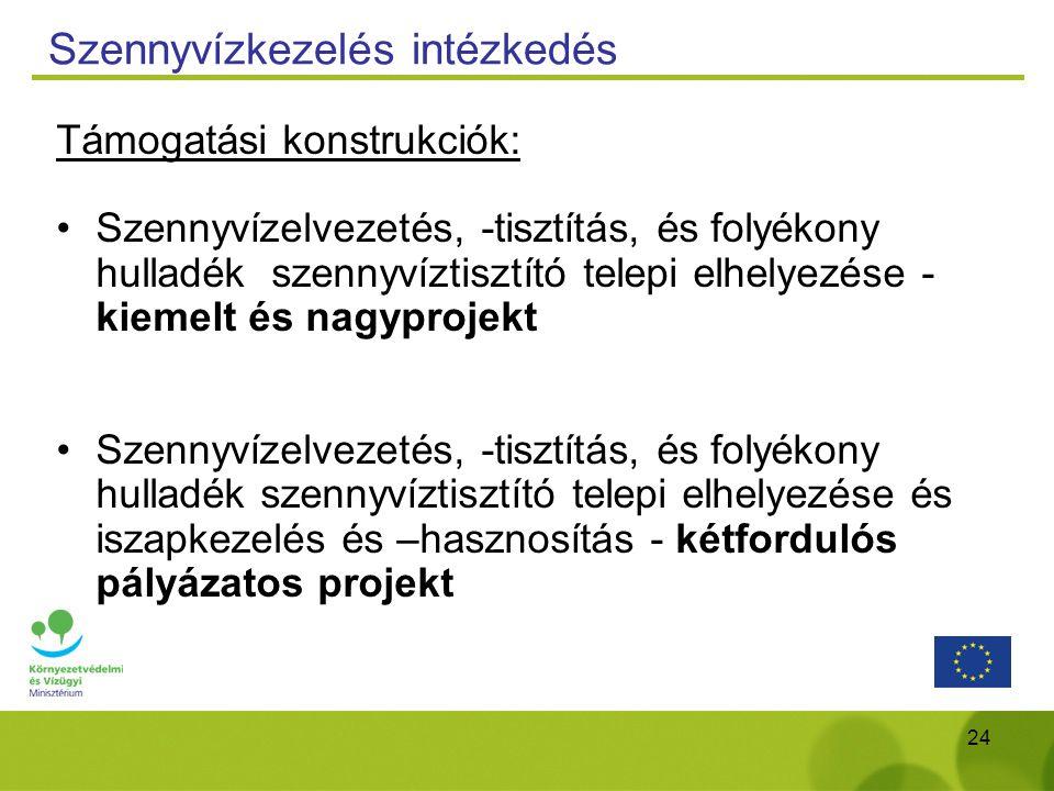 24 Szennyvízkezelés intézkedés Támogatási konstrukciók: Szennyvízelvezetés, -tisztítás, és folyékony hulladék szennyvíztisztító telepi elhelyezése - k