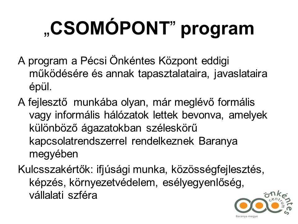 """""""CSOMÓPONT"""" program A program a Pécsi Önkéntes Központ eddigi működésére és annak tapasztalataira, javaslataira épül. A fejlesztő munkába olyan, már m"""