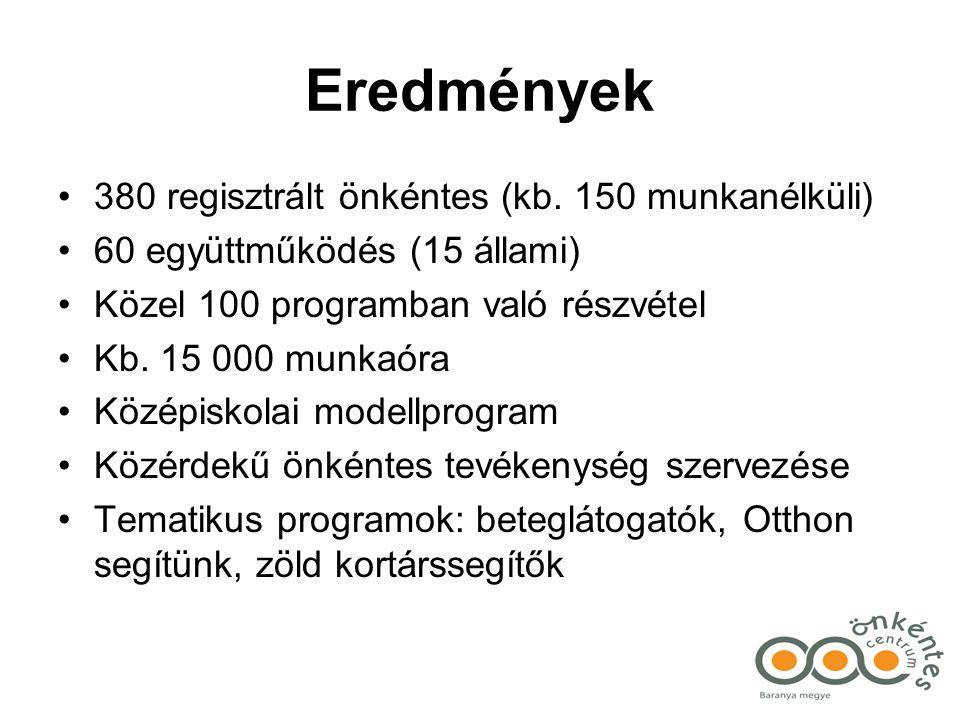 Eredmények 380 regisztrált önkéntes (kb.