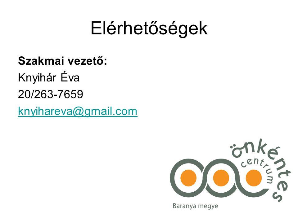 Elérhetőségek Szakmai vezető: Knyihár Éva 20/263-7659 knyihareva@gmail.com