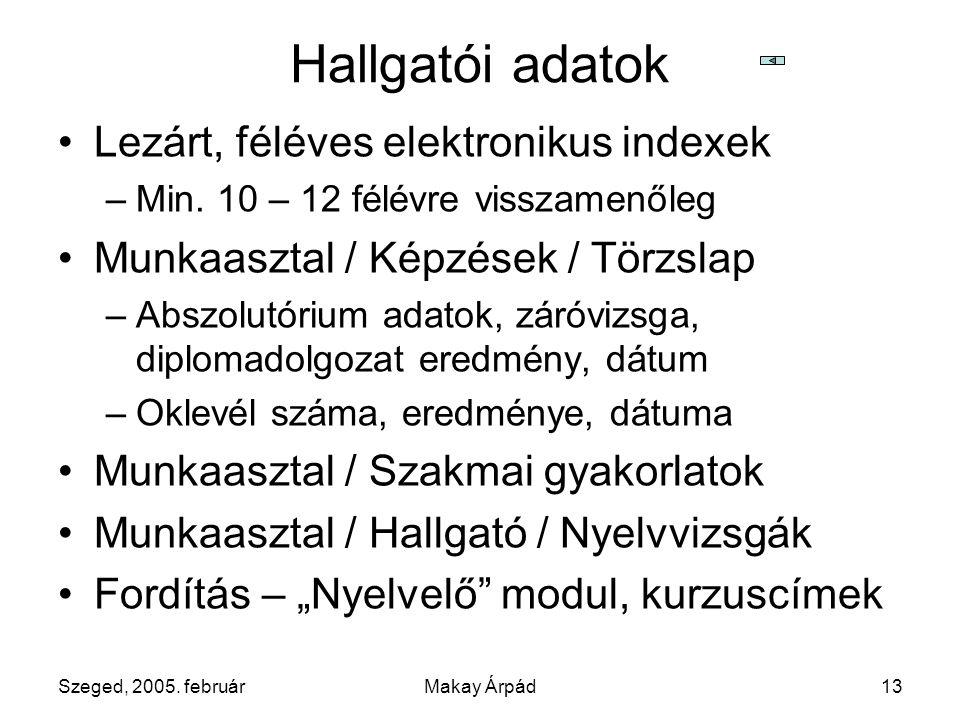 Szeged, 2005. februárMakay Árpád13 Hallgatói adatok Lezárt, féléves elektronikus indexek –Min. 10 – 12 félévre visszamenőleg Munkaasztal / Képzések /