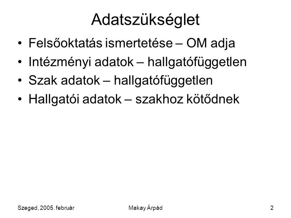 Szeged, 2005. februárMakay Árpád2 Adatszükséglet Felsőoktatás ismertetése – OM adja Intézményi adatok – hallgatófüggetlen Szak adatok – hallgatófügget