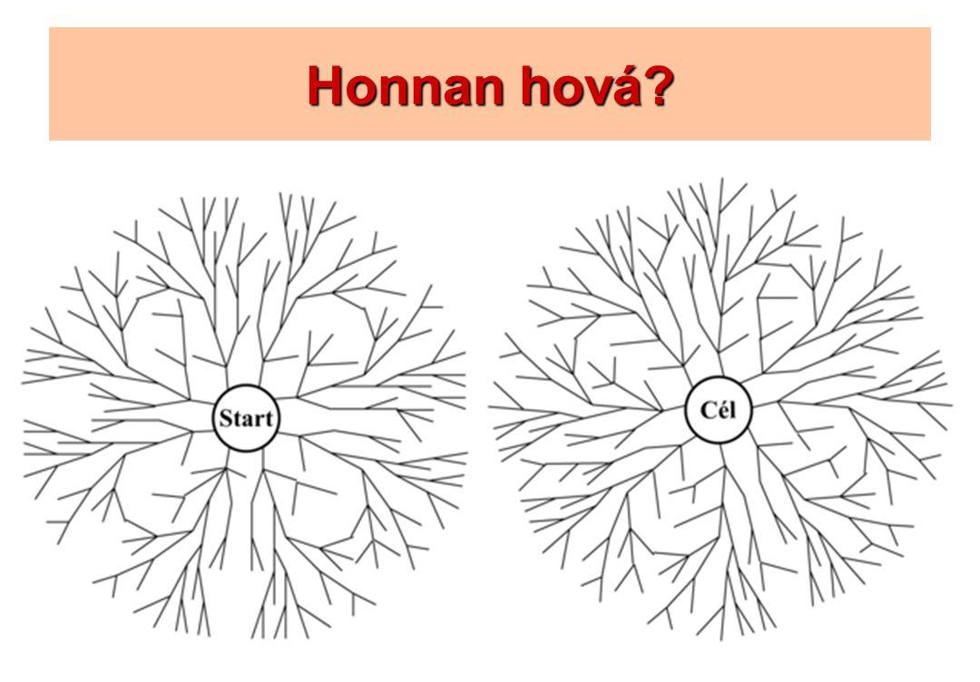 Developments / Changes Honnan hová?