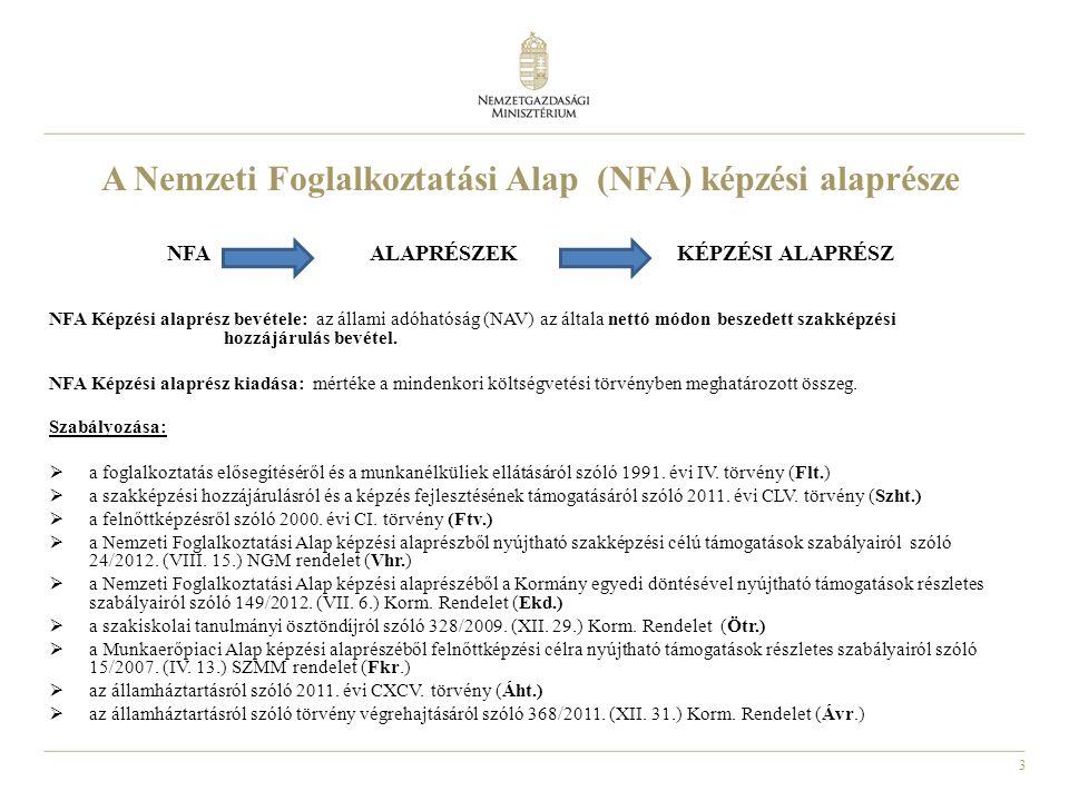3 A Nemzeti Foglalkoztatási Alap (NFA) képzési alaprésze NFA ALAPRÉSZEK KÉPZÉSI ALAPRÉSZ NFA Képzési alaprész bevétele: az állami adóhatóság (NAV) az