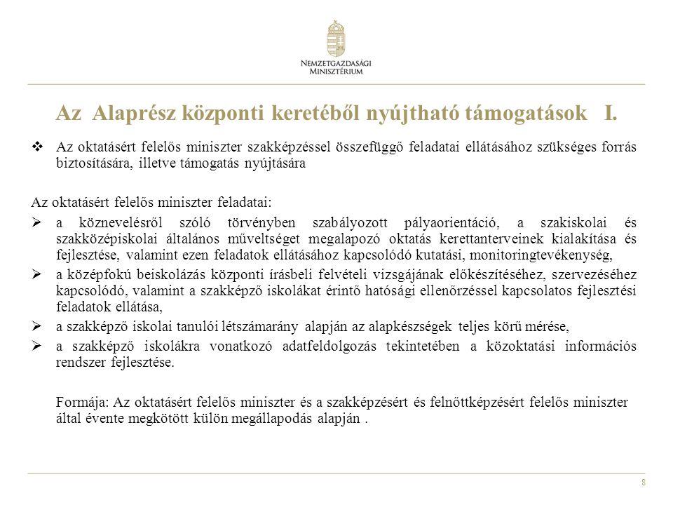 8 Az Alaprész központi keretéből nyújtható támogatások I.  Az oktatásért felelős miniszter szakképzéssel összefüggő feladatai ellátásához szükséges f