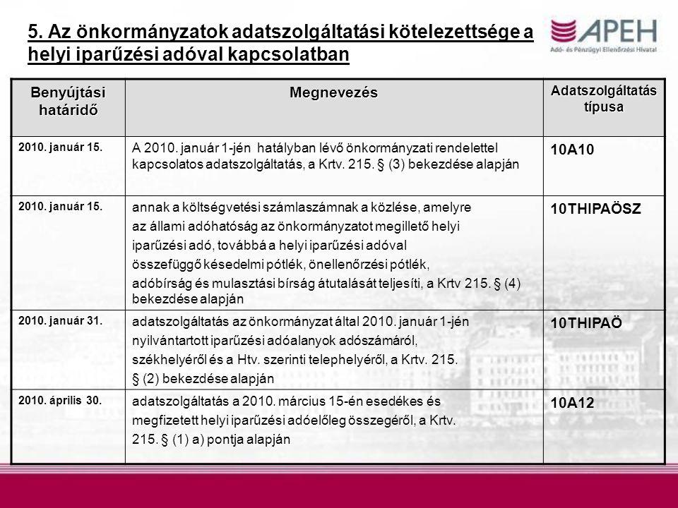 5. Az önkormányzatok adatszolgáltatási kötelezettsége a helyi iparűzési adóval kapcsolatban Benyújtási határidő Megnevezés Adatszolgáltatás típusa 201