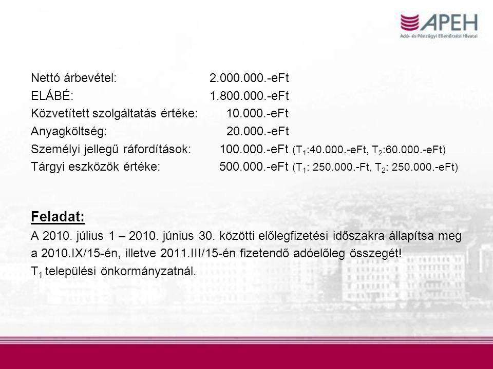 Nettó árbevétel: 2.000.000.-eFt ELÁBÉ: 1.800.000.-eFt Közvetített szolgáltatás értéke: 10.000.-eFt Anyagköltség: 20.000.-eFt Személyi jellegű ráfordít