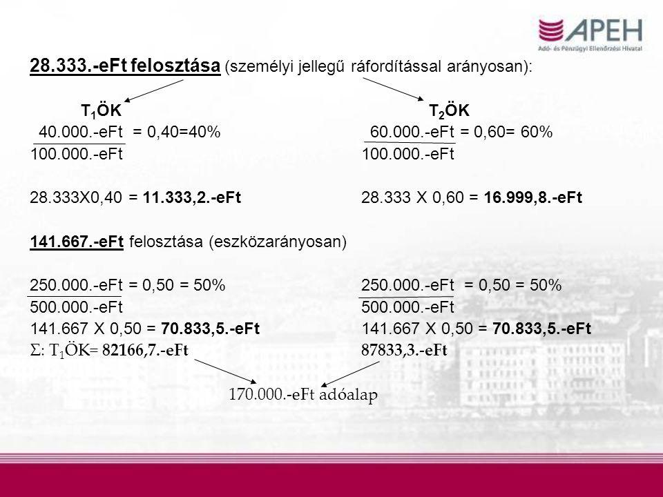 28.333.-eFt felosztása (személyi jellegű ráfordítással arányosan): T 1 ÖK T 2 ÖK 40.000.-eFt = 0,40=40% 60.000.-eFt = 0,60= 60%100.000.-eFt 28.333X0,4