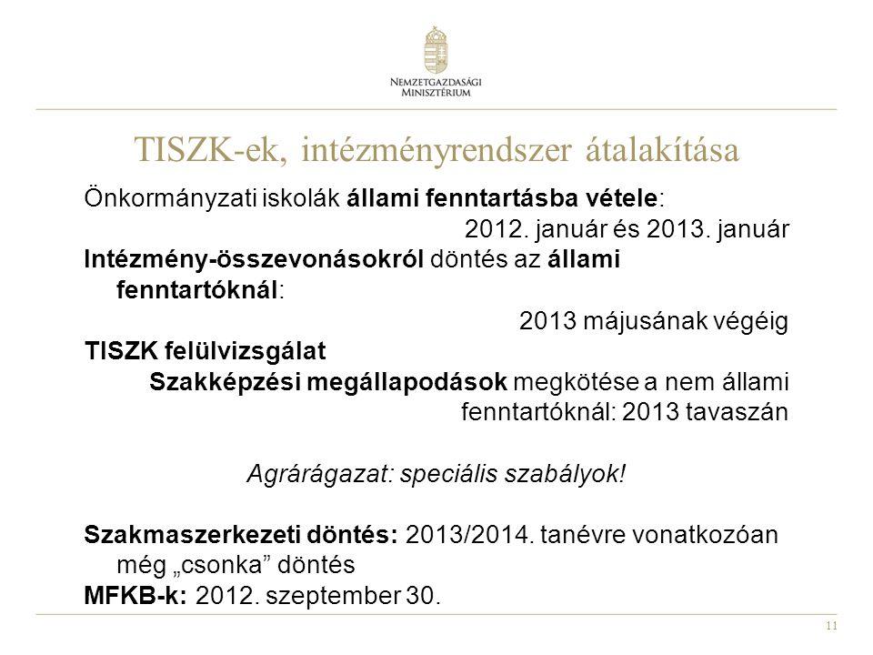 11 TISZK-ek, intézményrendszer átalakítása Önkormányzati iskolák állami fenntartásba vétele: 2012. január és 2013. január Intézmény-összevonásokról dö