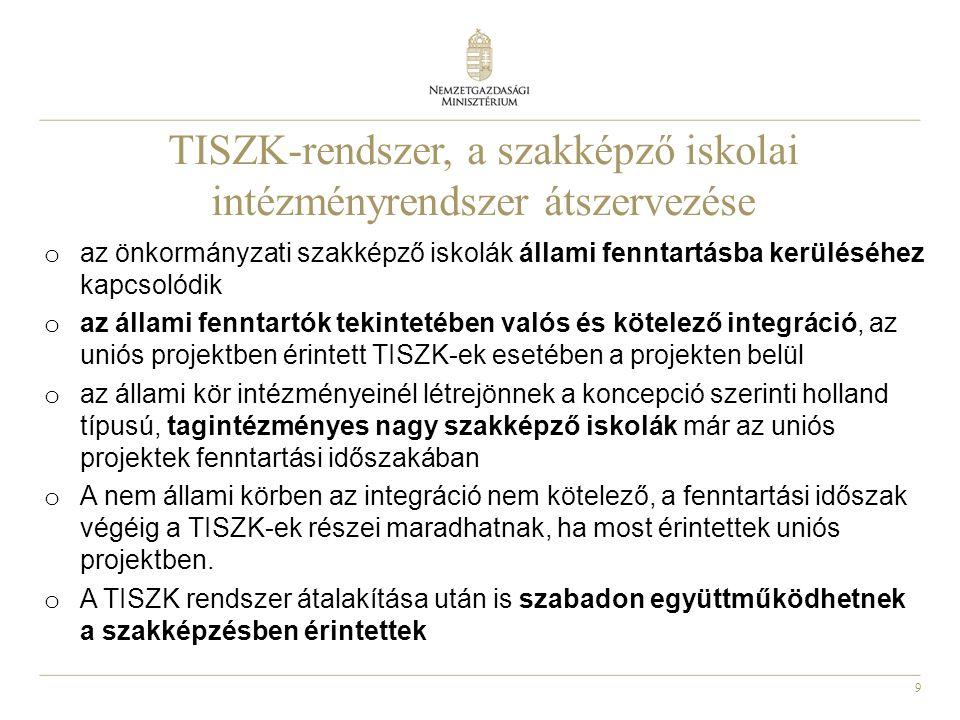 9 TISZK-rendszer, a szakképző iskolai intézményrendszer átszervezése o az önkormányzati szakképző iskolák állami fenntartásba kerüléséhez kapcsolódik