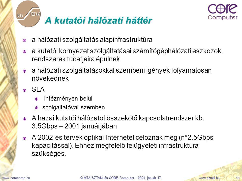 www.corecomp.hu 10 © MTA SZTAKI és CORE Computer – 2001.