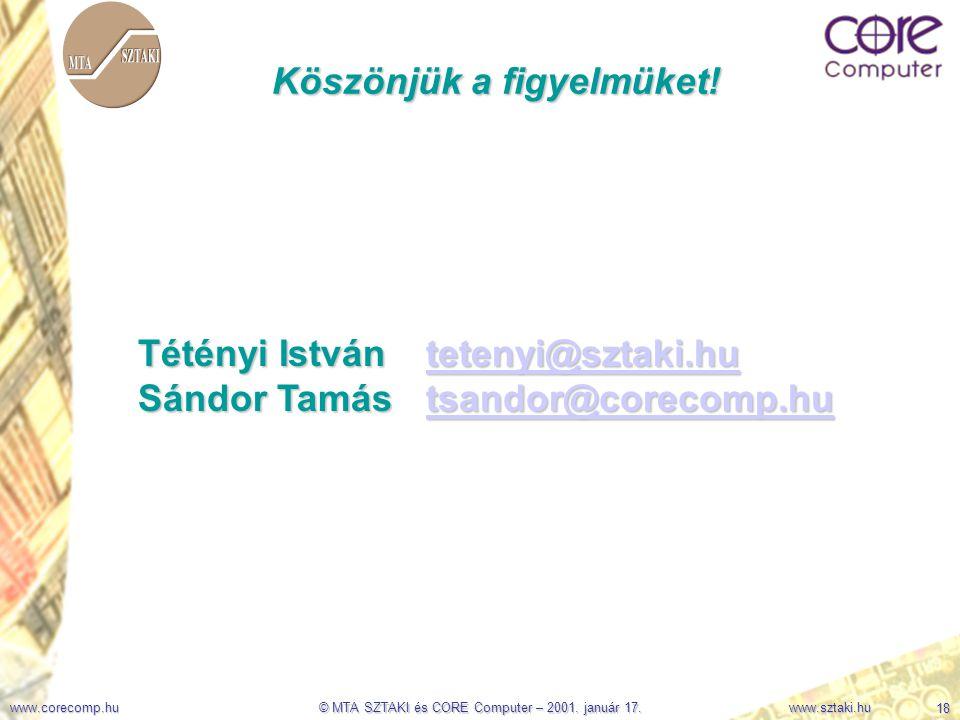 www.corecomp.hu 18 © MTA SZTAKI és CORE Computer – 2001.