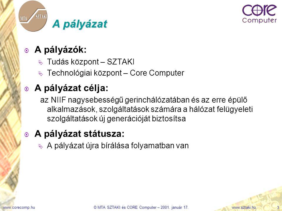 www.corecomp.hu 14 © MTA SZTAKI és CORE Computer – 2001.