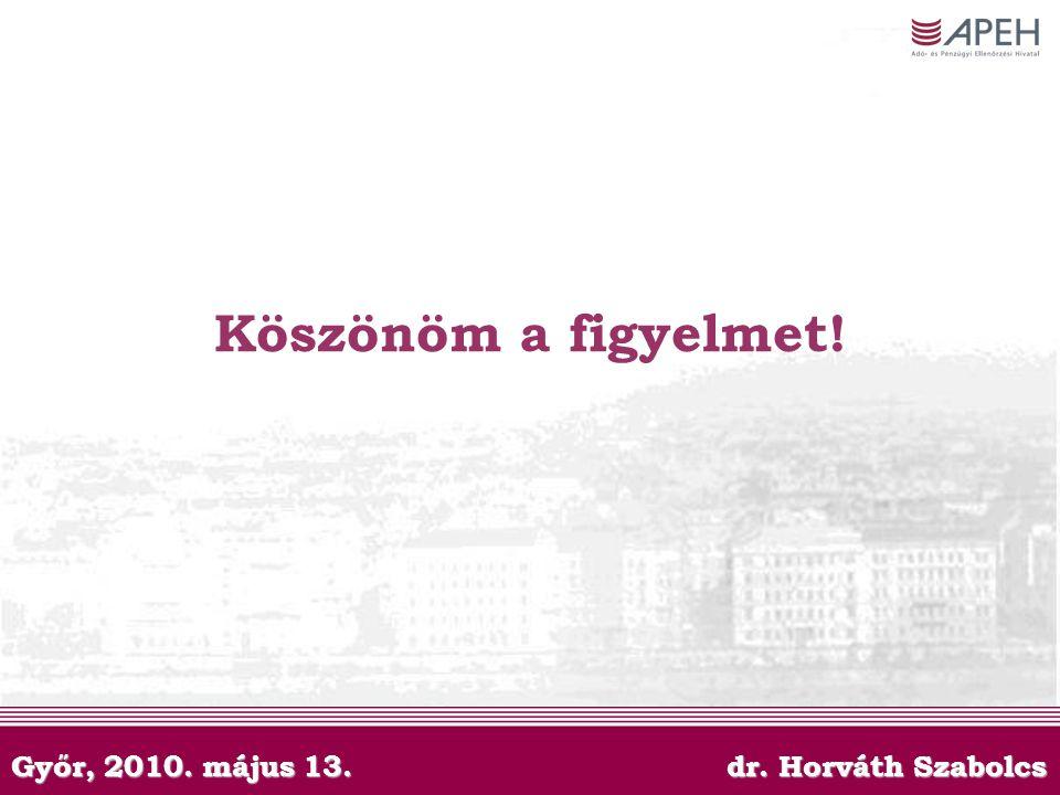 Győr, 2010. május 13. dr. Horváth Szabolcs Köszönöm a figyelmet!