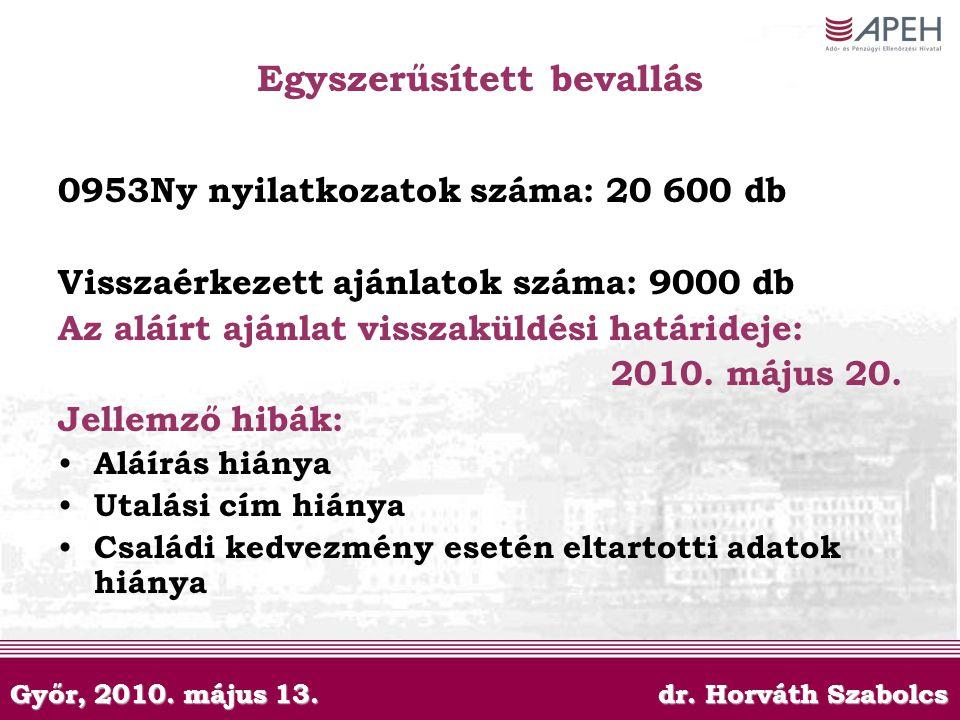 Győr, 2010. május 13. dr. Horváth Szabolcs Egyszerűsített bevallás 0953Ny nyilatkozatok száma: 20 600 db Visszaérkezett ajánlatok száma: 9000 db Az al