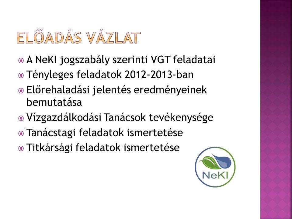  A NeKI jogszabály szerinti VGT feladatai  Tényleges feladatok 2012-2013-ban  Előrehaladási jelentés eredményeinek bemutatása  Vízgazdálkodási Tanácsok tevékenysége  Tanácstagi feladatok ismertetése  Titkársági feladatok ismertetése