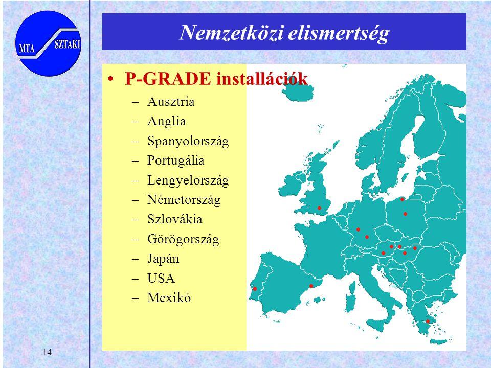 14 Nemzetközi elismertség –Ausztria –Anglia –Spanyolország –Portugália –Lengyelország –Németország –Szlovákia –Görögország –Japán –USA –Mexikó P-GRADE installációk