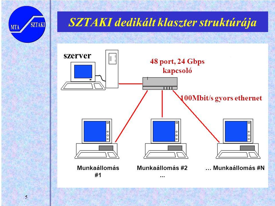 5 SZTAKI dedikált klaszter struktúrája szerver Munkaállomás #1 Munkaállomás #2...