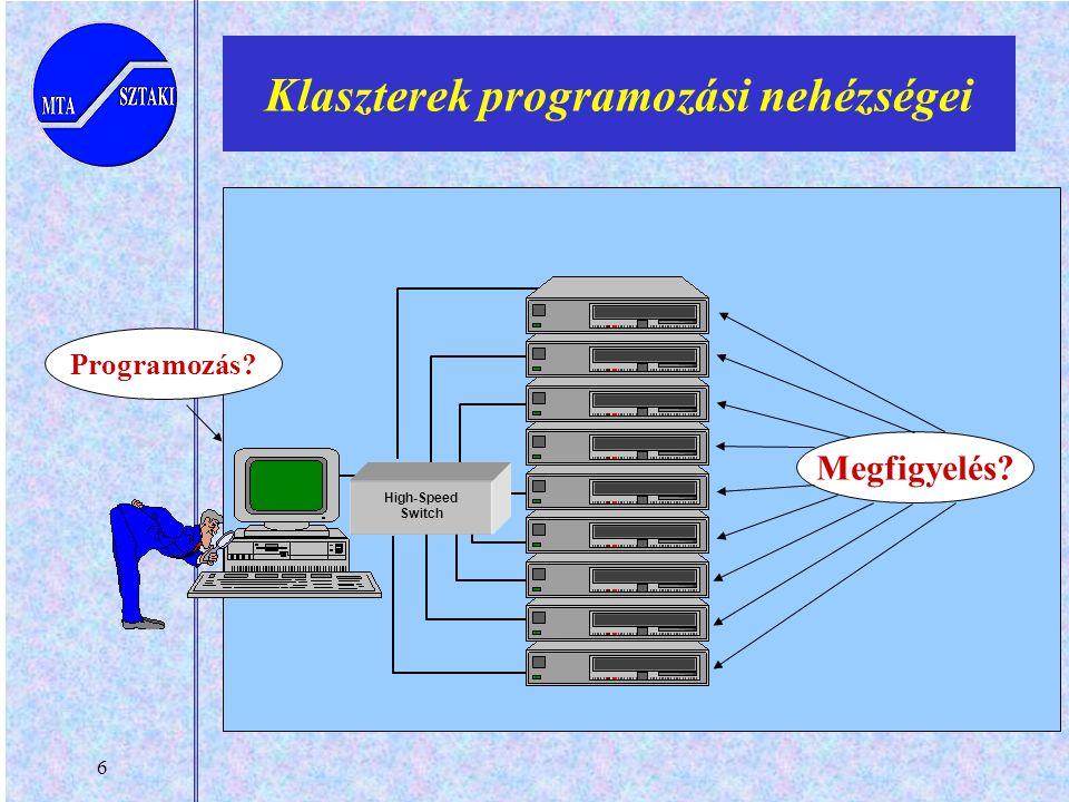 6 Klaszterek programozási nehézségei High-Speed Switch Megfigyelés? Programozás?