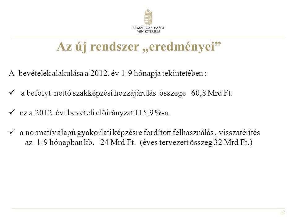 """12 Az új rendszer """"eredményei"""" A bevételek alakulása a 2012. év 1-9 hónapja tekintetében : a befolyt nettó szakképzési hozzájárulás összege 60,8 Mrd F"""