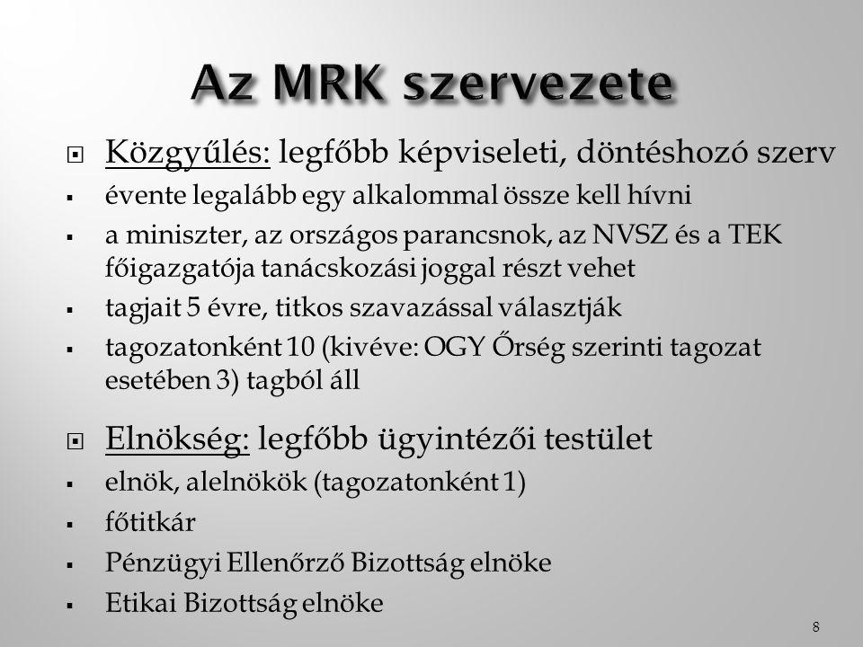  Pénzügyi Ellenőrző Bizottság:  a Közgyűlés választja  tagozatonként 1 tagból áll  Etikai Bizottság:  a Közgyűlés választja  tagozatonként 4 tag – kivéve: OGY Őrség szerinti tagozat esetében 1 tag  háromtagú tanácsban jár el  MRK Irodája:  a főtitkár vezeti  vezeti az MRK tagnyilvántartását + Alapszabály szerinti feladatok 9