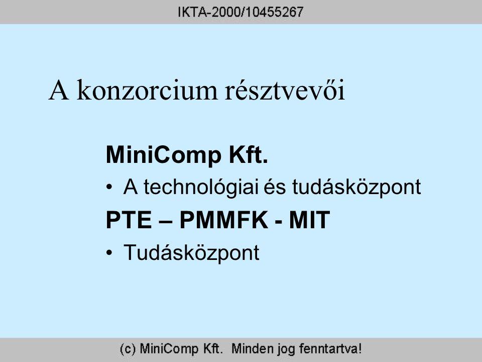 A konzorcium résztvevői MiniComp Kft. A technológiai és tudásközpont PTE – PMMFK - MIT Tudásközpont