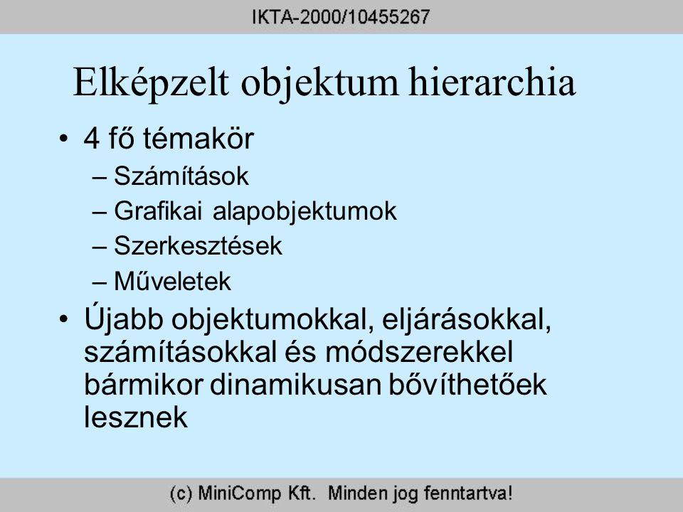 Elképzelt objektum hierarchia 4 fő témakör –Számítások –Grafikai alapobjektumok –Szerkesztések –Műveletek Újabb objektumokkal, eljárásokkal, számításo