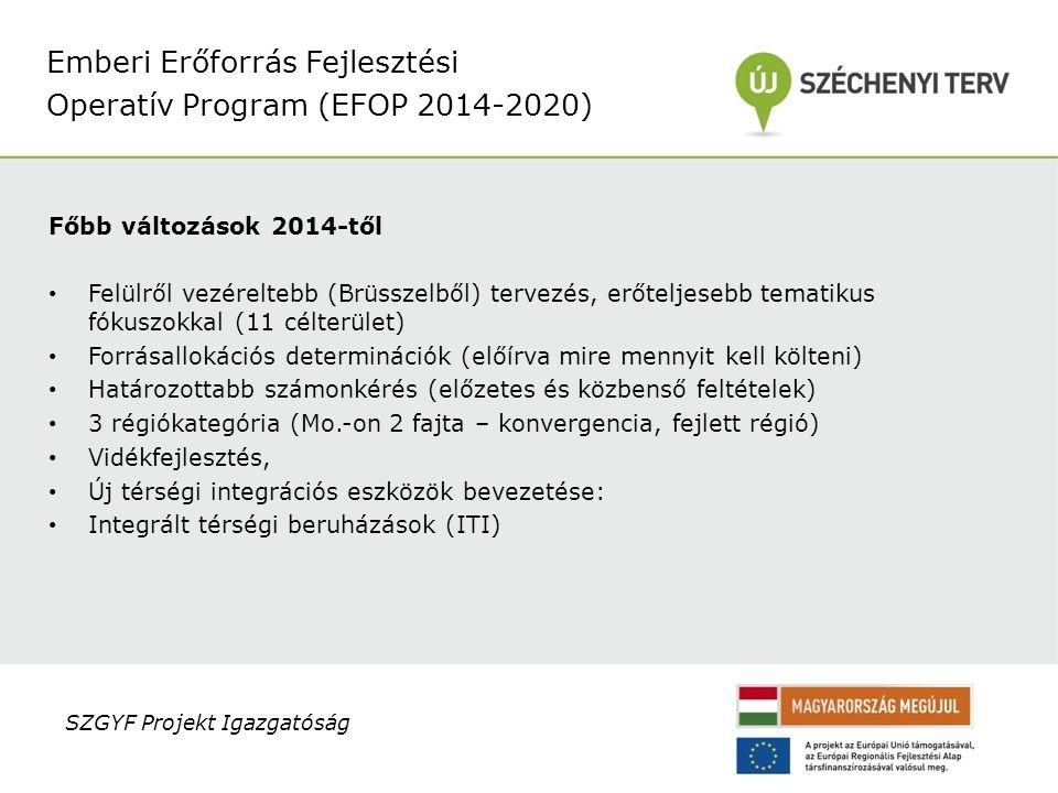 Főbb változások 2014-től Felülről vezéreltebb (Brüsszelből) tervezés, erőteljesebb tematikus fókuszokkal (11 célterület) Forrásallokációs determinációk (előírva mire mennyit kell költeni) Határozottabb számonkérés (előzetes és közbenső feltételek) 3 régiókategória (Mo.-on 2 fajta – konvergencia, fejlett régió) Vidékfejlesztés, Új térségi integrációs eszközök bevezetése: Integrált térségi beruházások (ITI) Emberi Erőforrás Fejlesztési Operatív Program (EFOP 2014-2020) SZGYF Projekt Igazgatóság