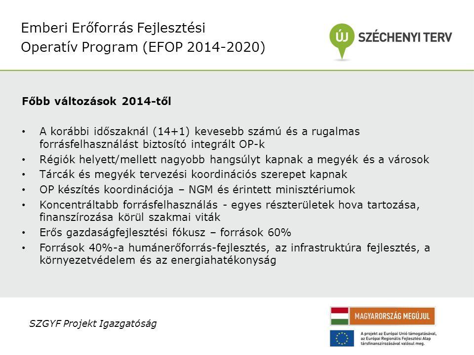 Főbb változások 2014-től A korábbi időszaknál (14+1) kevesebb számú és a rugalmas forrásfelhasználást biztosító integrált OP-k Régiók helyett/mellett nagyobb hangsúlyt kapnak a megyék és a városok Tárcák és megyék tervezési koordinációs szerepet kapnak OP készítés koordinációja – NGM és érintett minisztériumok Koncentráltabb forrásfelhasználás - egyes részterületek hova tartozása, finanszírozása körül szakmai viták Erős gazdaságfejlesztési fókusz – források 60% Források 40%-a humánerőforrás-fejlesztés, az infrastruktúra fejlesztés, a környezetvédelem és az energiahatékonyság Emberi Erőforrás Fejlesztési Operatív Program (EFOP 2014-2020) SZGYF Projekt Igazgatóság