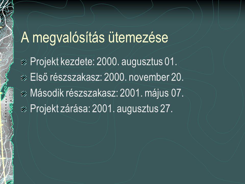 A megvalósítás ütemezése Projekt kezdete: 2000. augusztus 01. Első részszakasz: 2000. november 20. Második részszakasz: 2001. május 07. Projekt zárása