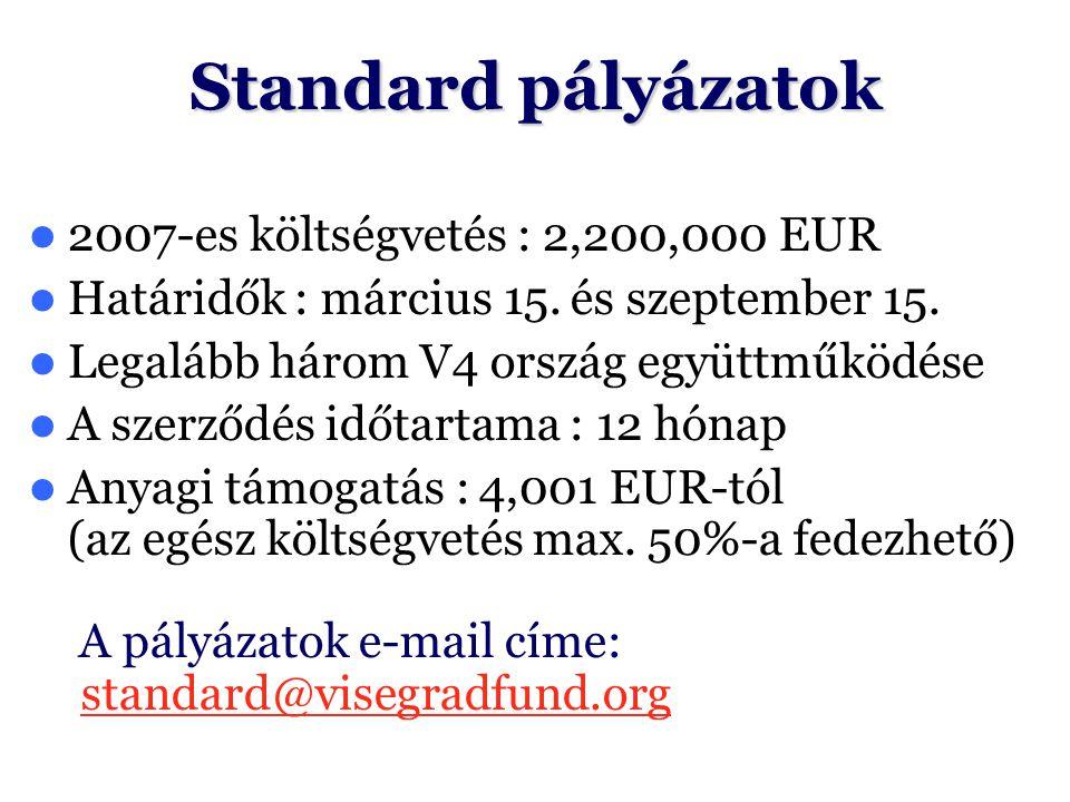 Standard pályázatok 2007-es költségvetés : 2,200,000 EUR Határidők : március 15. és szeptember 15. Legalább három V4 ország együttműködése A szerződés