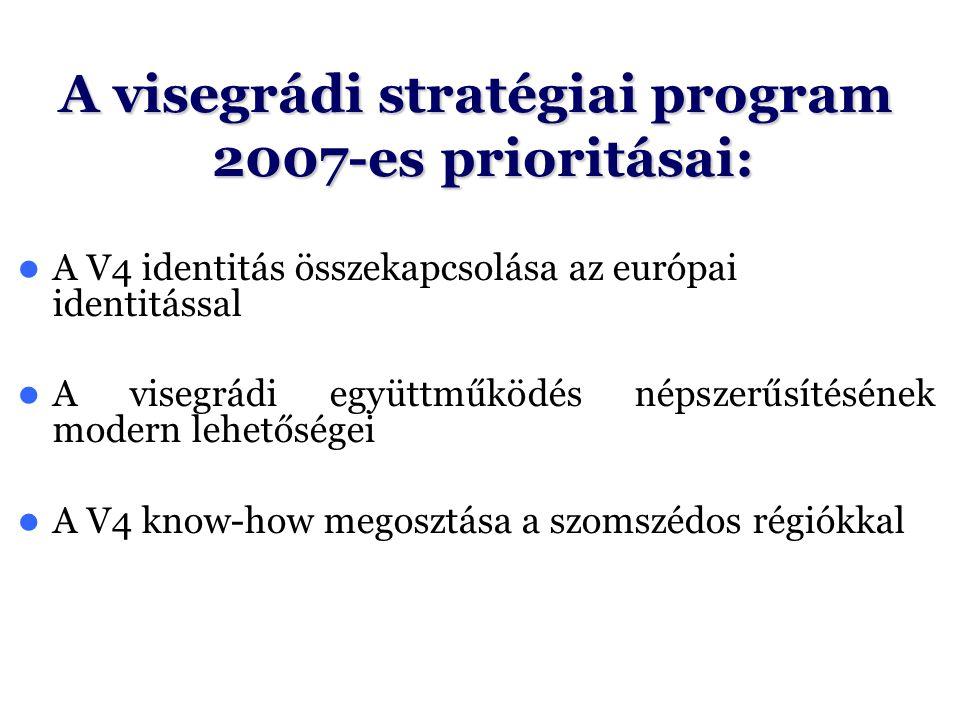 A visegrádi stratégiai program 2007-es prioritásai: A V4 identitás összekapcsolása az európai identitással A visegrádi együttműködés népszerűsítésének