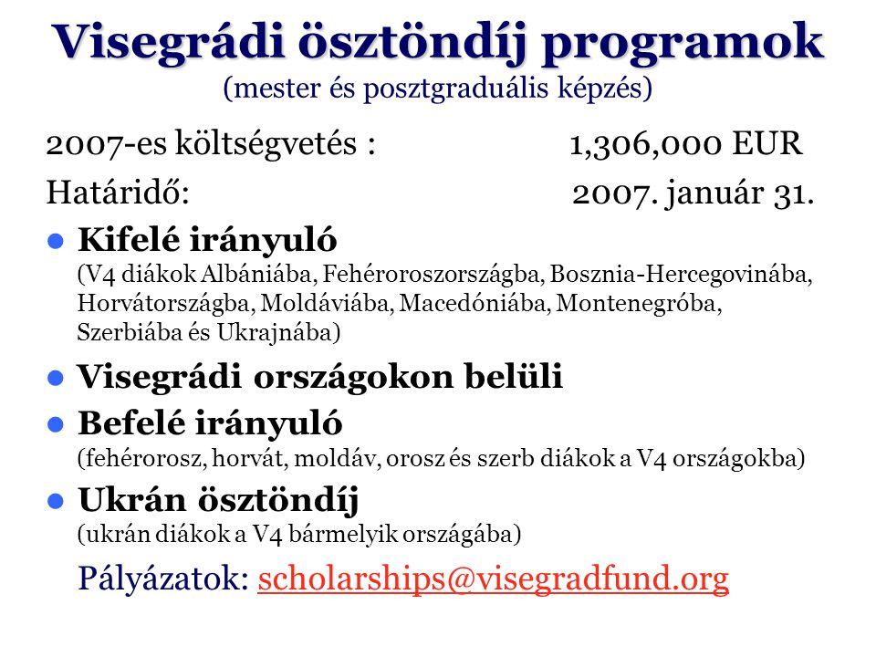 Visegrádi ösztöndíj programok Visegrádi ösztöndíj programok (mester és posztgraduális képzés) 2007-es költségvetés : 1,306,000 EUR Határidő: 2007. jan