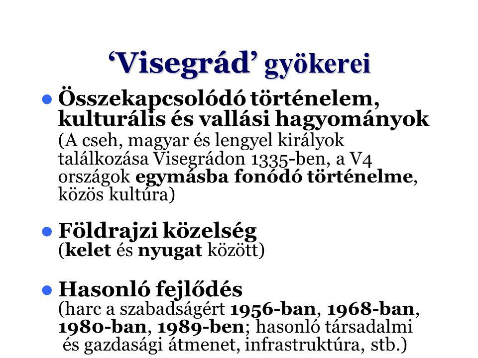 'Visegrád' gyökerei Összekapcsolódó történelem, kulturális és vallási hagyományok (A cseh, magyar és lengyel királyok találkozása Visegrádon 1335-ben,
