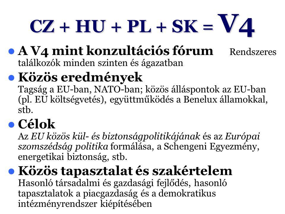 CZ + HU + PL + SK = V4 A V4 mint konzultációs fórum Rendszeres találkozók minden szinten és ágazatban Közös eredmények Tagság a EU-ban, NATO-ban; közö