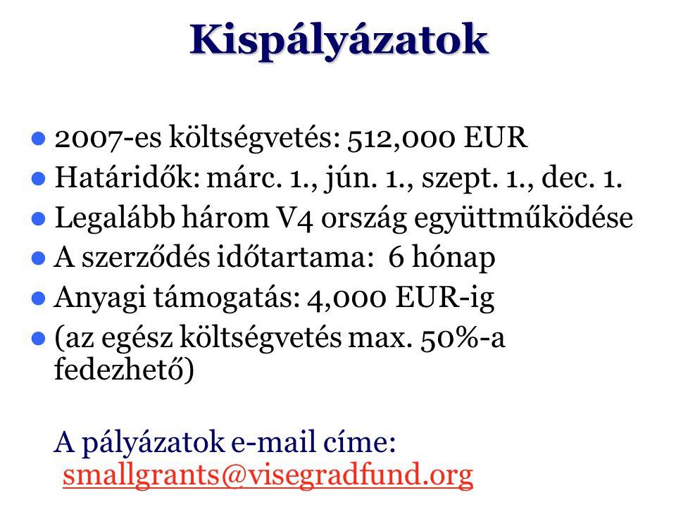 2007-es költségvetés: 512,000 EUR Határidők: márc. 1., jún. 1., szept. 1., dec. 1. Legalább három V4 ország együttműködése A szerződés időtartama: 6 h