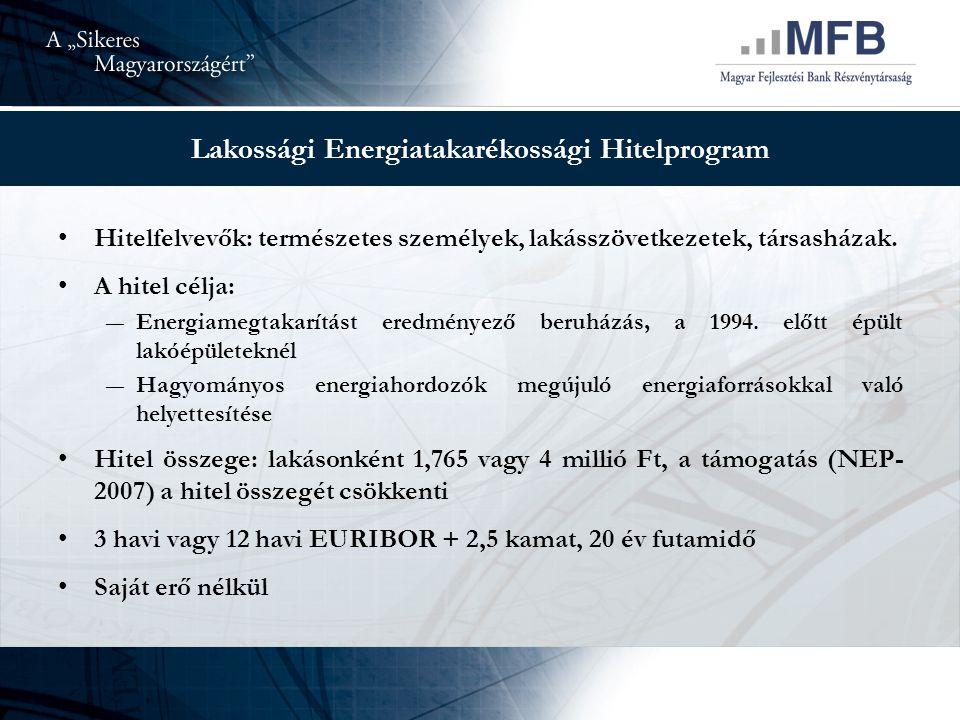 Lakossági Energiatakarékossági Hitelprogram Hitelfelvevők: természetes személyek, lakásszövetkezetek, társasházak.