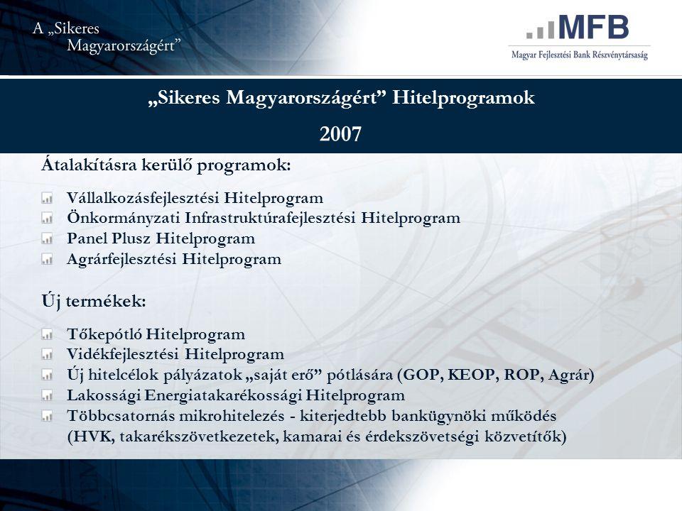 """""""Sikeres Magyarországért Hitelprogramok 2007 Átalakításra kerülő programok: Vállalkozásfejlesztési Hitelprogram Önkormányzati Infrastruktúrafejlesztési Hitelprogram Panel Plusz Hitelprogram Agrárfejlesztési Hitelprogram Új termékek: Tőkepótló Hitelprogram Vidékfejlesztési Hitelprogram Új hitelcélok pályázatok """"saját erő pótlására (GOP, KEOP, ROP, Agrár) Lakossági Energiatakarékossági Hitelprogram Többcsatornás mikrohitelezés - kiterjedtebb bankügynöki működés (HVK, takarékszövetkezetek, kamarai és érdekszövetségi közvetítők)"""