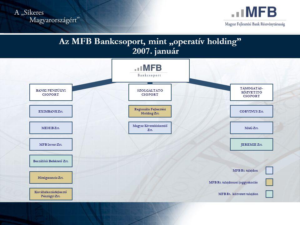 """Az MFB Bankcsoport, mint """"operatív holding 2007. január BANKI PÉNZÜGYI CSOPORT EXIMBANK Zrt."""