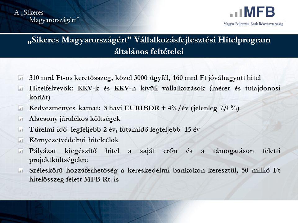 """""""Sikeres Magyarországért Vállalkozásfejlesztési Hitelprogram általános feltételei 310 mrd Ft-os keretösszeg, közel 3000 ügyfél, 160 mrd Ft jóváhagyott hitel Hitelfelvevők: KKV-k és KKV-n kívüli vállalkozások (méret és tulajdonosi korlát) Kedvezményes kamat: 3 havi EURIBOR + 4%/év (jelenleg 7,9 %) Alacsony járulékos költségek Türelmi idő: legfeljebb 2 év, futamidő legfeljebb 15 év Környezetvédelmi hitelcélok Pályázat kiegészítő hitel a saját erőn és a támogatáson feletti projektköltségekre Széleskörű hozzáférhetőség a kereskedelmi bankokon keresztül, 50 millió Ft hitelösszeg felett MFB Rt."""