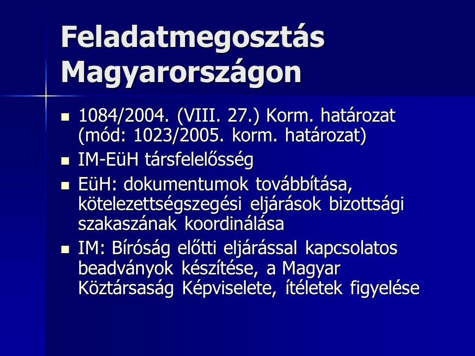 Feladatmegosztás Magyarországon 1084/2004. (VIII.