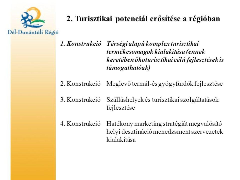 2. Turisztikai potenciál erősítése a régióban 1.