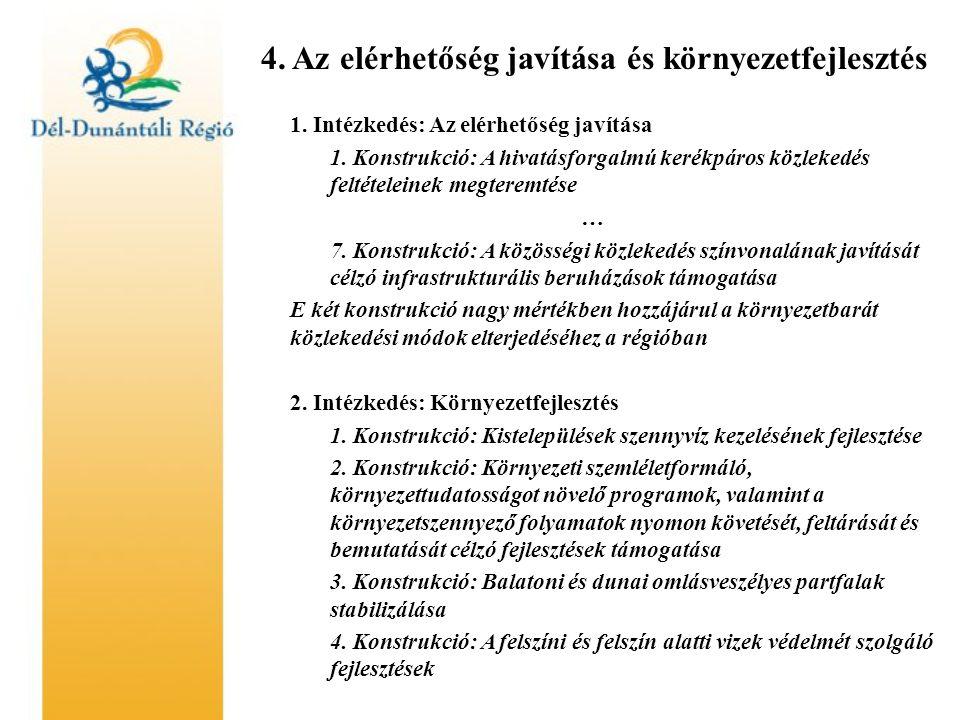 4. Az elérhetőség javítása és környezetfejlesztés 1.