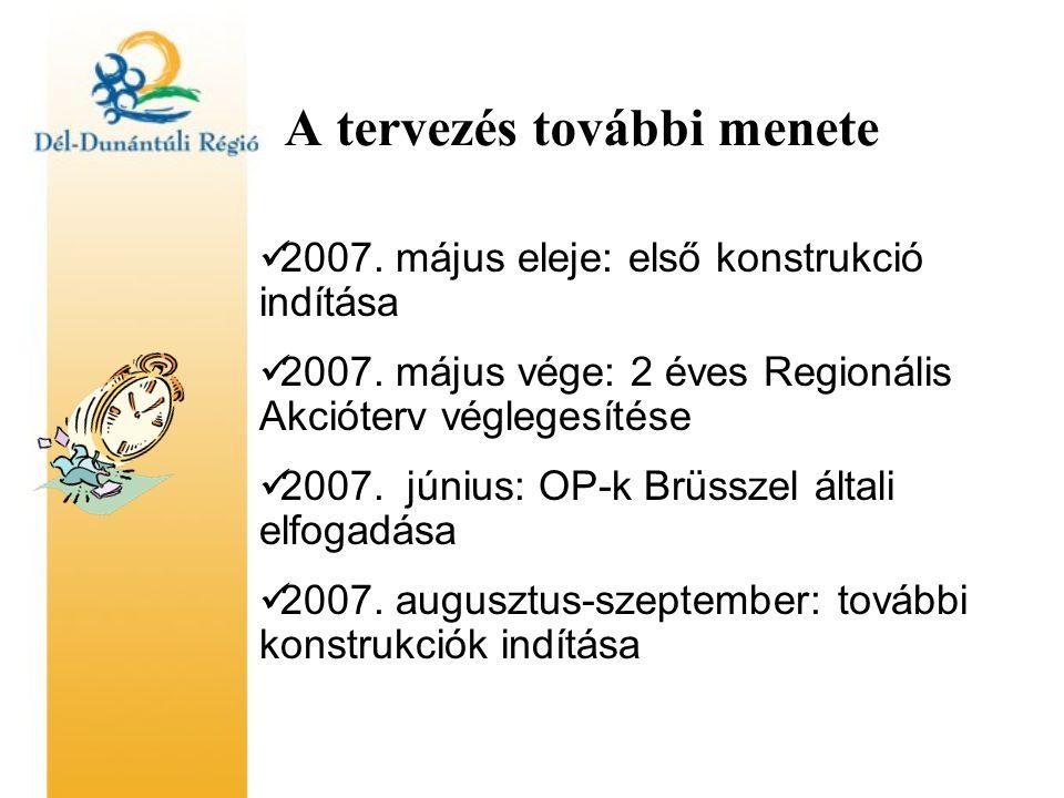 A tervezés további menete 2007. május eleje: első konstrukció indítása 2007.