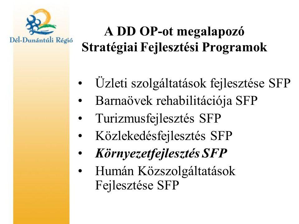 A DD OP-ot megalapozó Stratégiai Fejlesztési Programok Üzleti szolgáltatások fejlesztése SFP Barnaövek rehabilitációja SFP Turizmusfejlesztés SFP Közlekedésfejlesztés SFP Környezetfejlesztés SFP Humán Közszolgáltatások Fejlesztése SFP