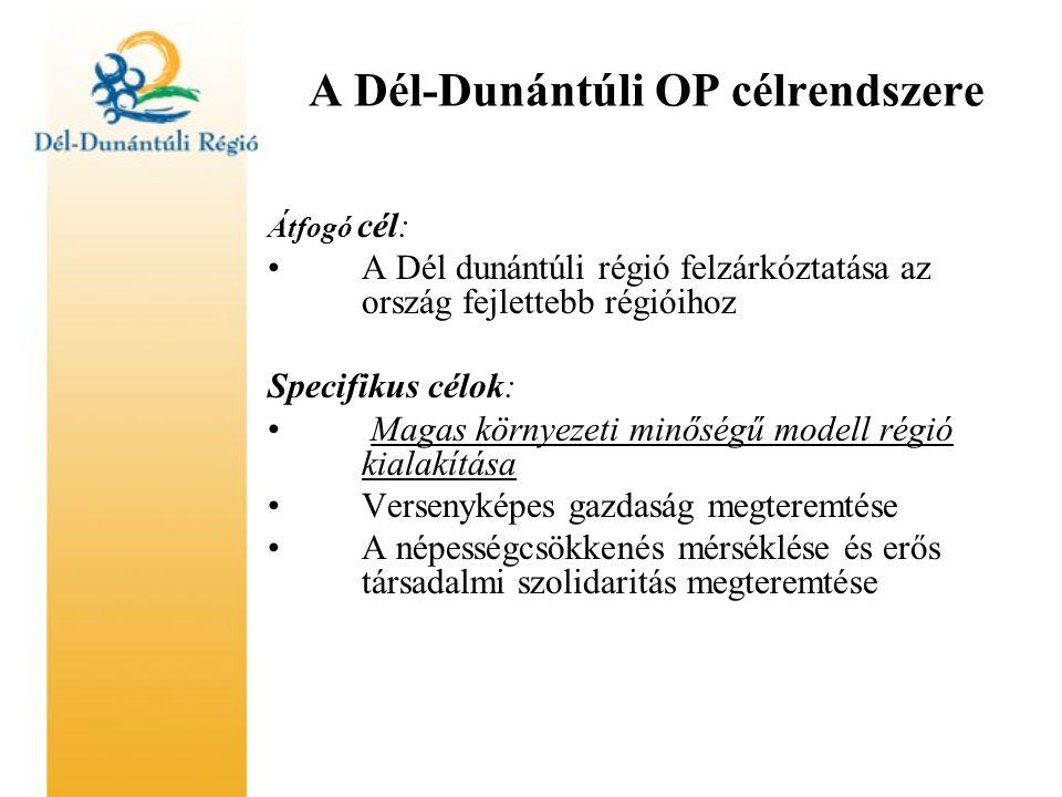 A Dél-Dunántúli OP célrendszere Átfogó cél: A Dél dunántúli régió felzárkóztatása az ország fejlettebb régióihoz Specifikus célok: Magas környezeti minőségű modell régió kialakítása Versenyképes gazdaság megteremtése A népességcsökkenés mérséklése és erős társadalmi szolidaritás megteremtése