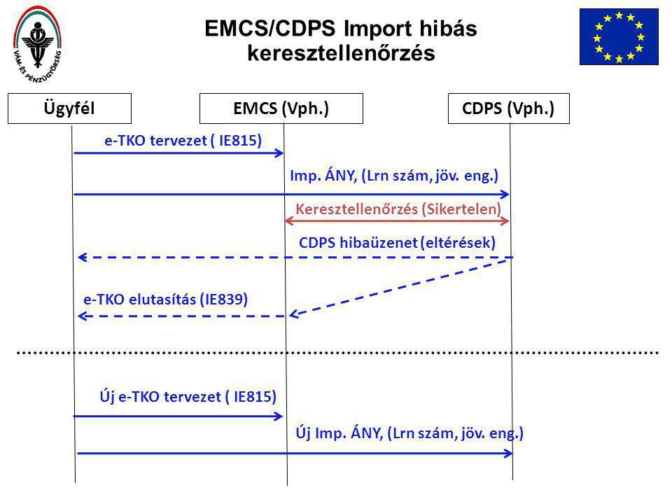 ÜgyfélEMCS (Vph.)CDPS (Vph.) e-TKO tervezet ( IE815) Keresztellenőrzés (Sikertelen) Imp.