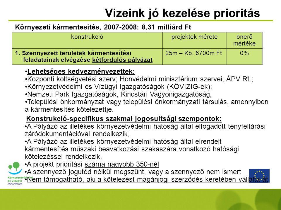 Vizeink jó kezelése prioritás konstrukcióprojektek méreteönerő mértéke 1. Szennyezett területek kármentesítési feladatainak elvégzése kétfordulós pály