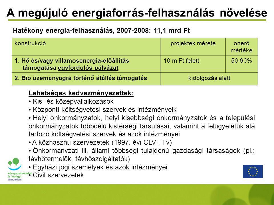 A megújuló energiaforrás-felhasználás növelése konstrukcióprojektek méreteönerő mértéke 1. Hő és/vagy villamosenergia-előállítás támogatása egyforduló